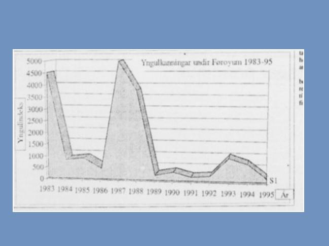 yngulkanningar83-95